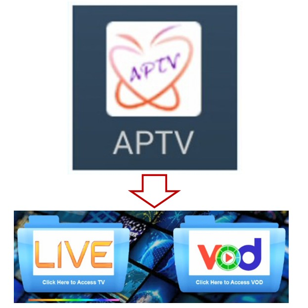 APTV APK, Euro/USA/Arabic    Live TV+VOD IPTV Subscription